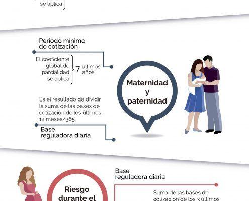 Cálculo de prestación por desempleo