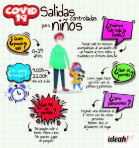 infografia covid 19