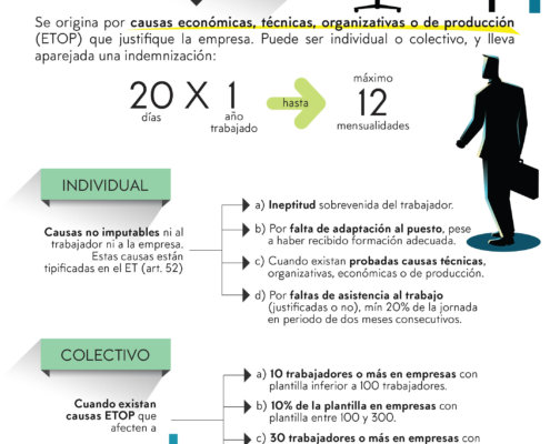 diseño infografia